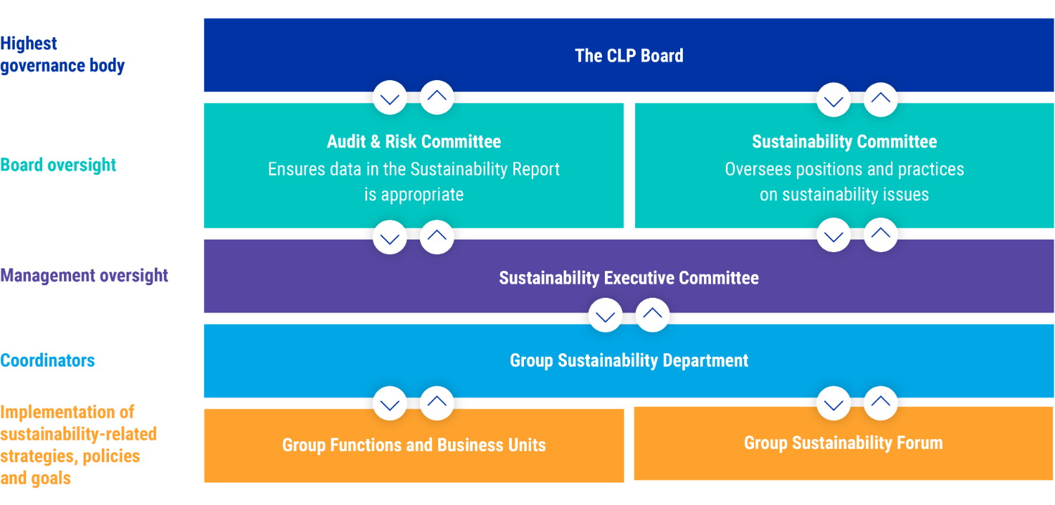 Case study: Challenges along EnergyAustralia's decarbonisation journey